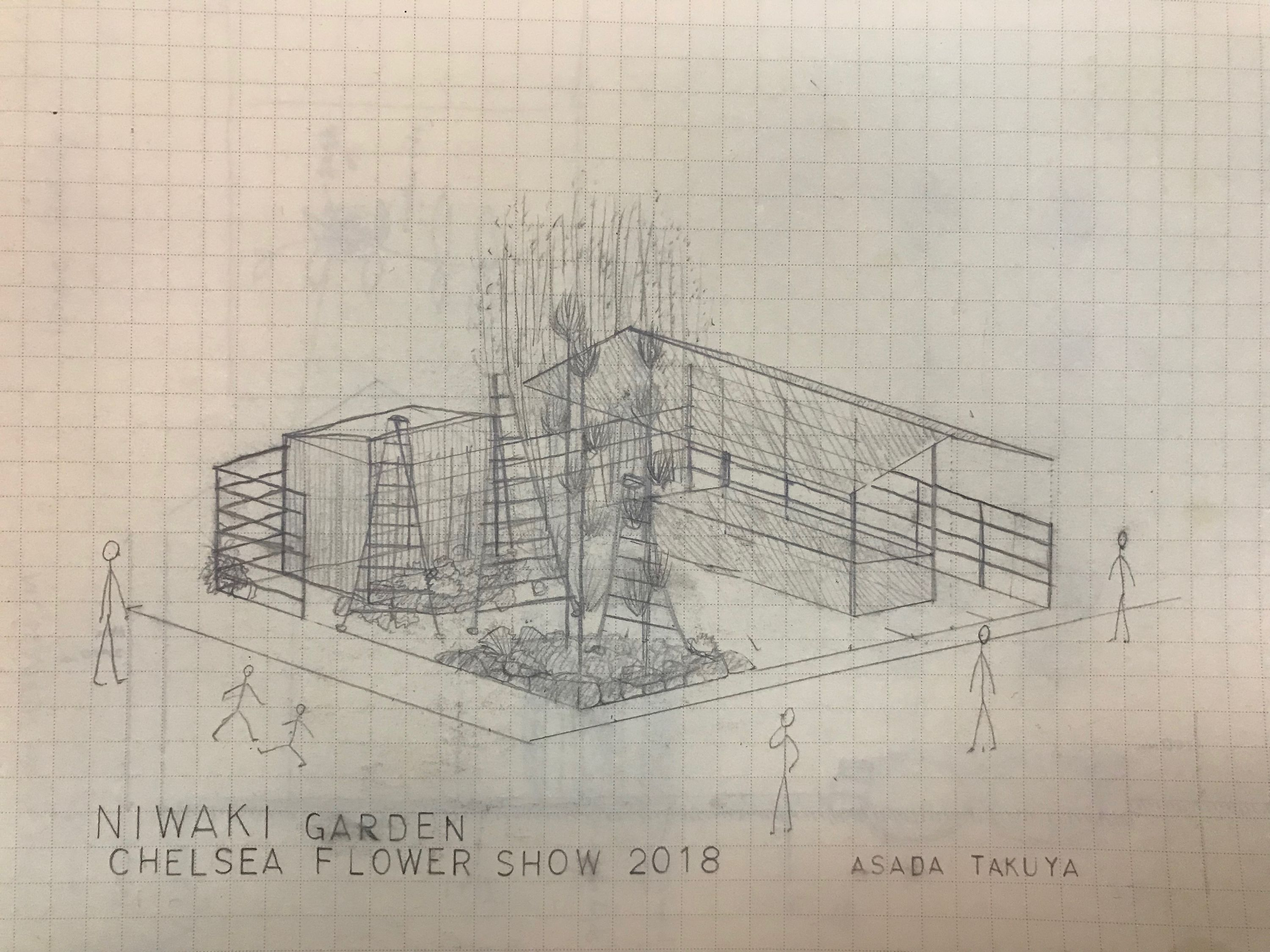 Build Up to the Chelsea Flower Show